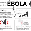 infografia_ebola_semfyc