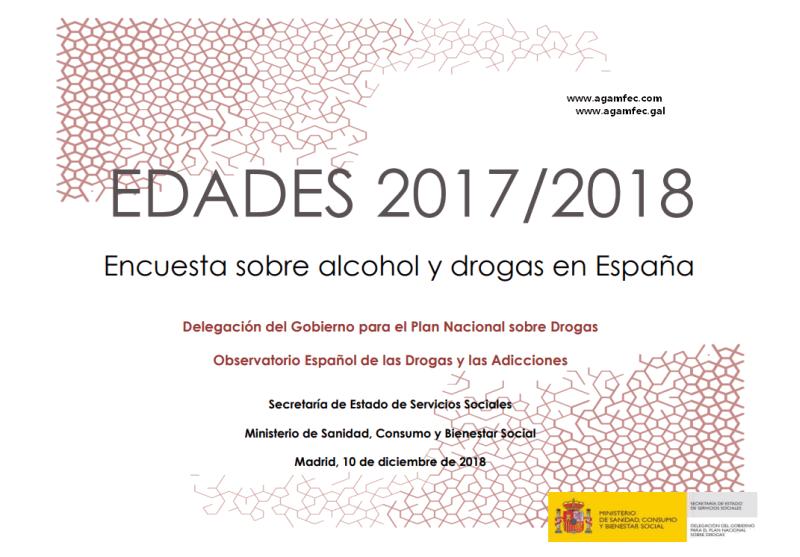 EDADES 2017/2018: Encuesta sobre alcohol y drogas en España